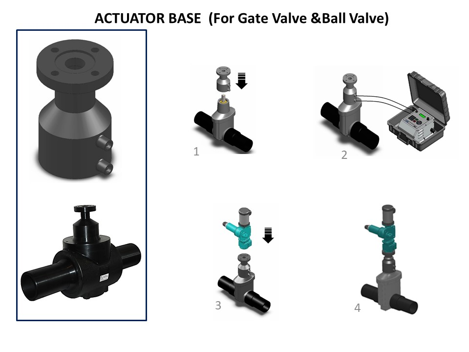 Actuator Base - Aktuator Altlık