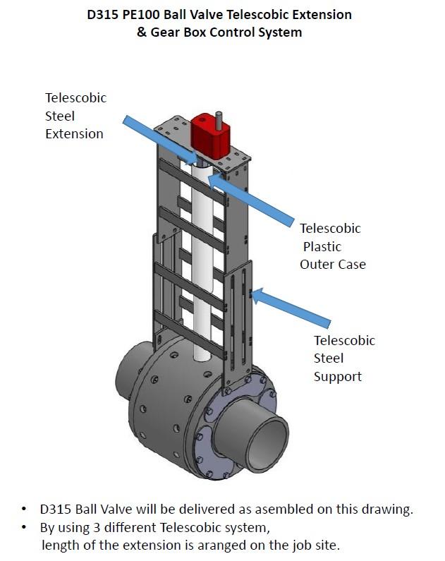 ball-valve-telescobic-system-1