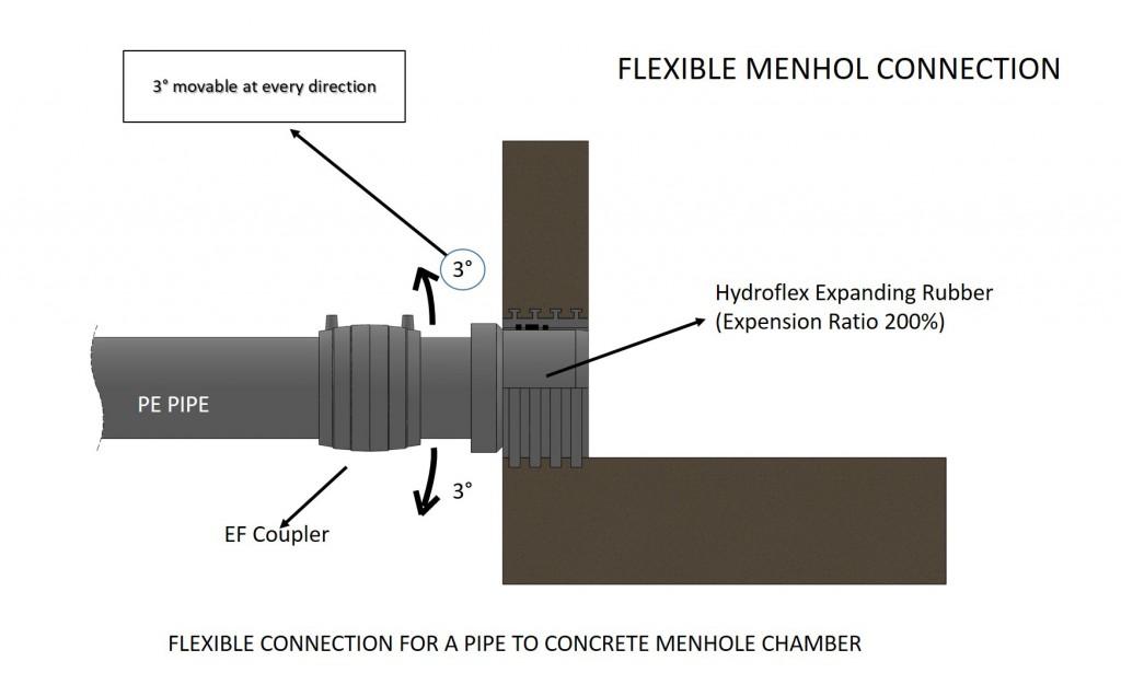 menhol-outlet
